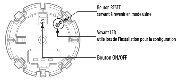 bouton prise DCL modul up